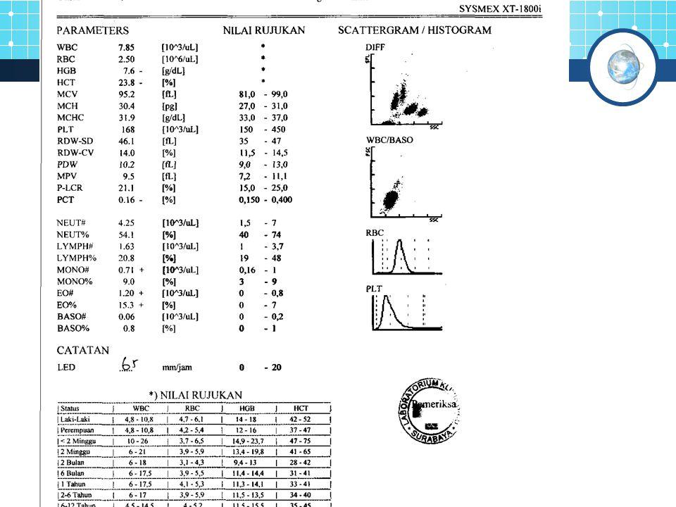  kadar hemoglobin ( Hb ) Satuan : g % atau g / dl atau g / L.