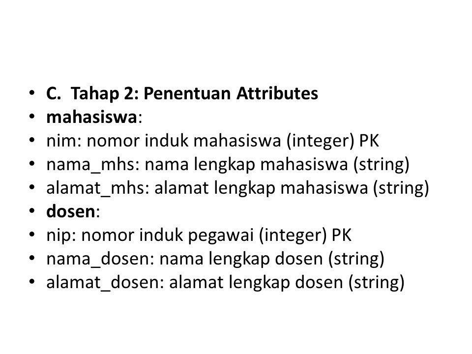 C. Tahap 2: Penentuan Attributes mahasiswa: nim: nomor induk mahasiswa (integer) PK nama_mhs: nama lengkap mahasiswa (string) alamat_mhs: alamat lengk