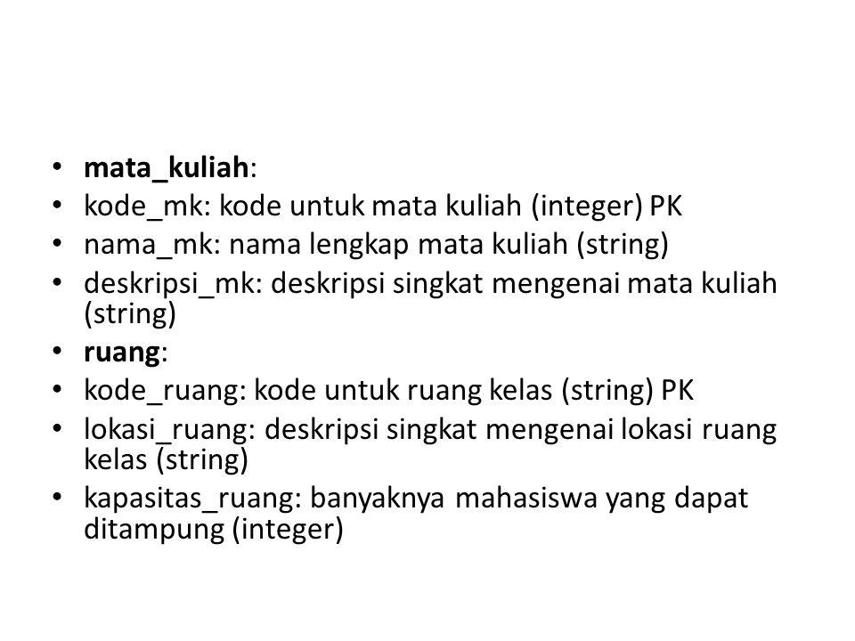 mata_kuliah: kode_mk: kode untuk mata kuliah (integer) PK nama_mk: nama lengkap mata kuliah (string) deskripsi_mk: deskripsi singkat mengenai mata kul