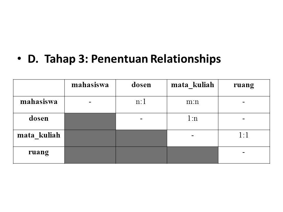 D. Tahap 3: Penentuan Relationships mahasiswadosenmata_kuliahruang mahasiswa-n:1m:n- dosen-1:n- mata_kuliah-1:1 ruang-