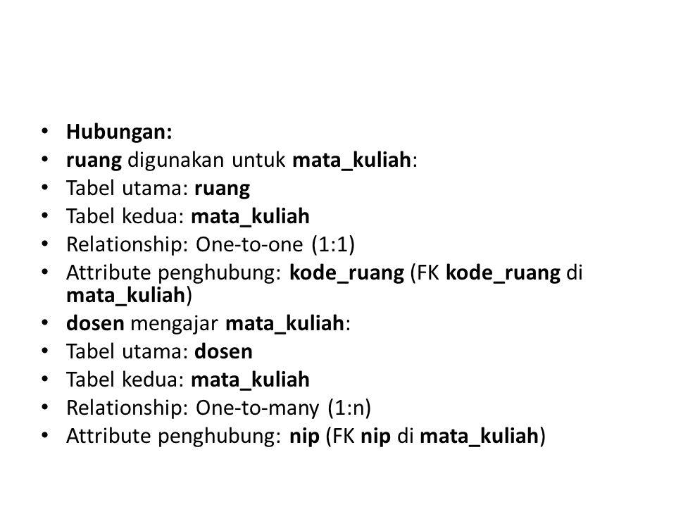 Hubungan: ruang digunakan untuk mata_kuliah: Tabel utama: ruang Tabel kedua: mata_kuliah Relationship: One-to-one (1:1) Attribute penghubung: kode_rua
