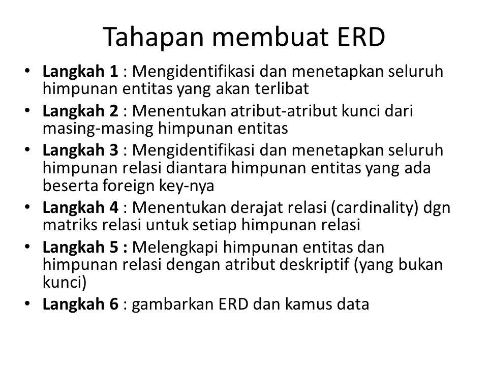 Tahapan membuat ERD Langkah 1 : Mengidentifikasi dan menetapkan seluruh himpunan entitas yang akan terlibat Langkah 2 : Menentukan atribut-atribut kun