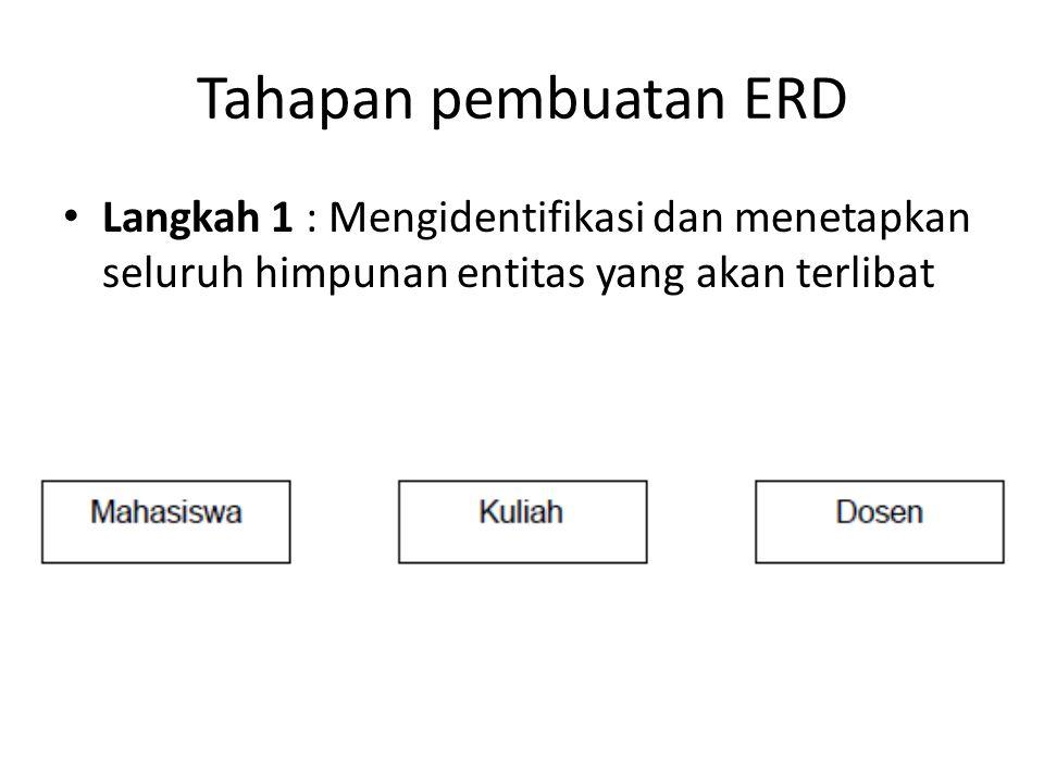 Tahapan pembuatan ERD Langkah 1 : Mengidentifikasi dan menetapkan seluruh himpunan entitas yang akan terlibat