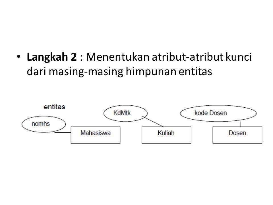 Langkah 2 : Menentukan atribut-atribut kunci dari masing-masing himpunan entitas