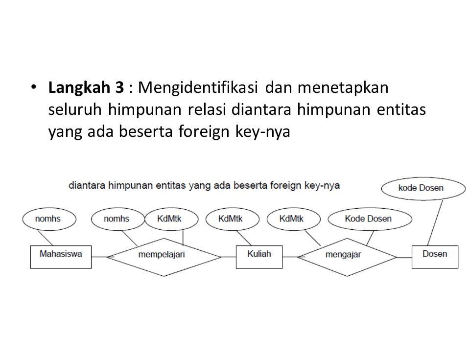 Langkah 3 : Mengidentifikasi dan menetapkan seluruh himpunan relasi diantara himpunan entitas yang ada beserta foreign key-nya