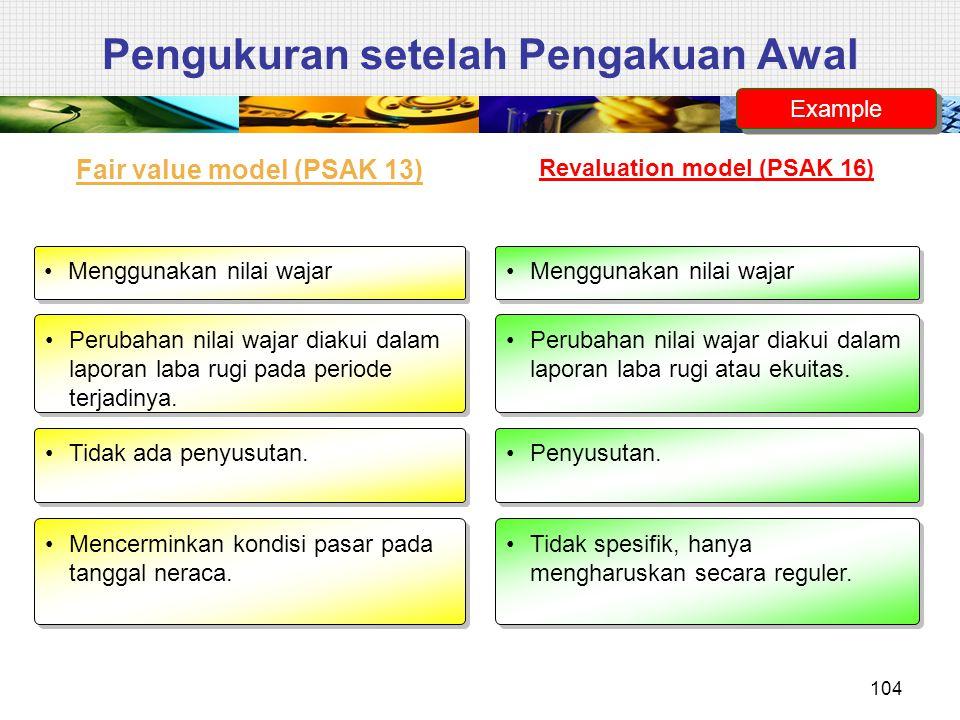 Pengukuran setelah Pengakuan Awal Fair value model (PSAK 13) Menggunakan nilai wajar Revaluation model (PSAK 16) Perubahan nilai wajar diakui dalam la
