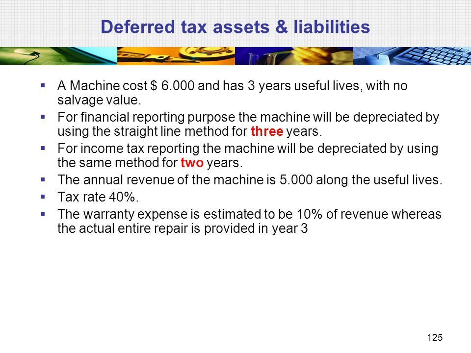 125 Deferred tax assets & liabilities  A Machine cost $ 6.000 and has 3 years useful lives, with no salvage value.