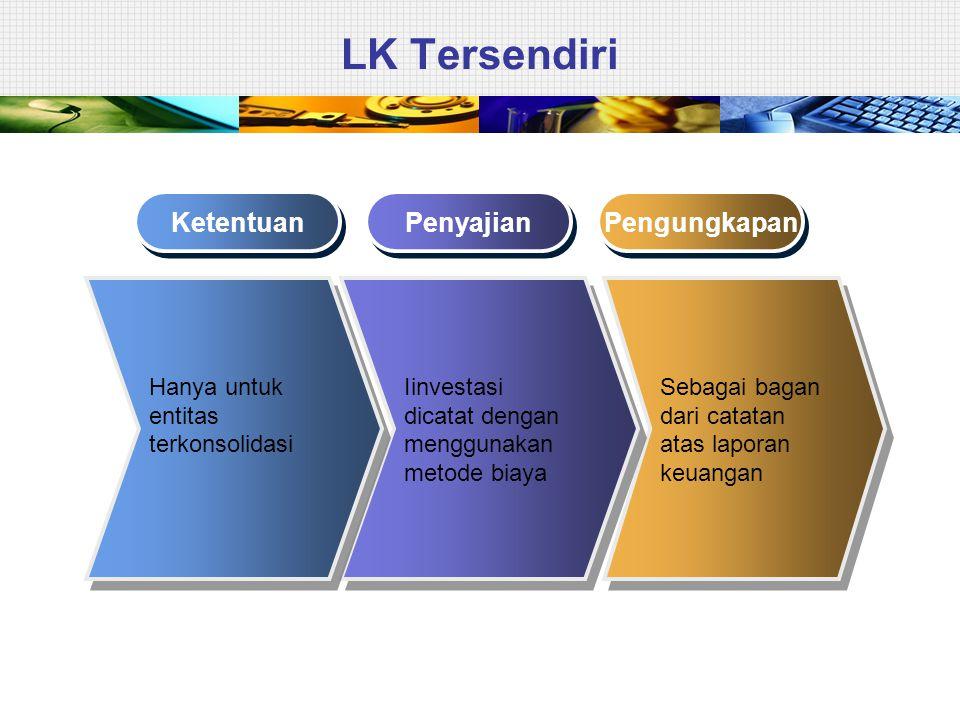 LK Tersendiri Sebagai bagan dari catatan atas laporan keuangan Iinvestasi dicatat dengan menggunakan metode biaya Hanya untuk entitas terkonsolidasi K