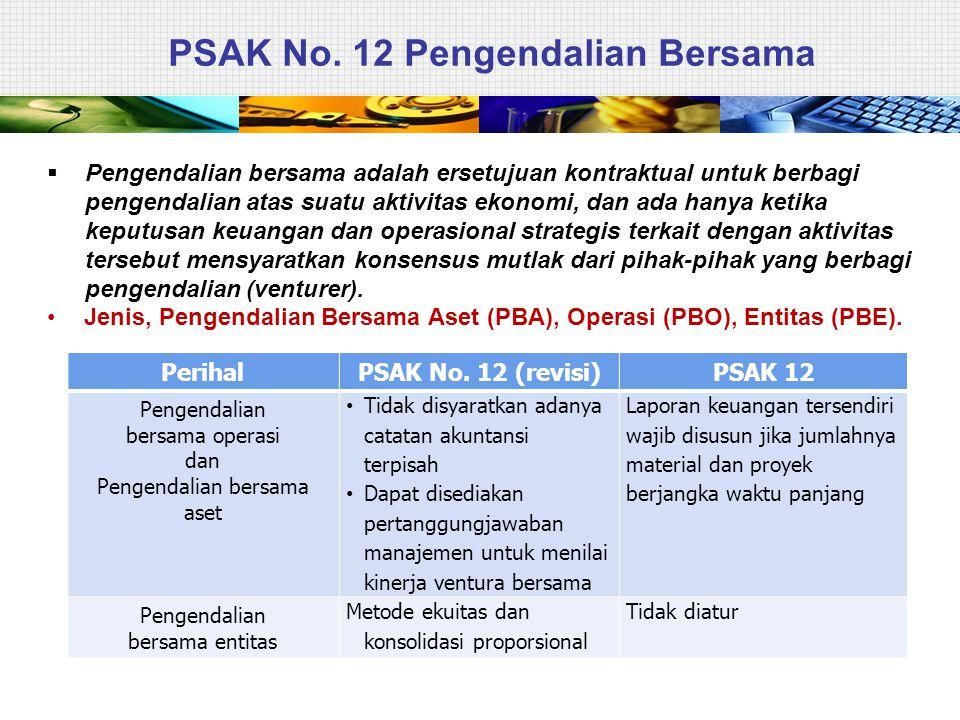 PSAK No. 12 Pengendalian Bersama PerihalPSAK No. 12 (revisi)PSAK 12 Pengendalian bersama operasi dan Pengendalian bersama aset Tidak disyaratkan adany