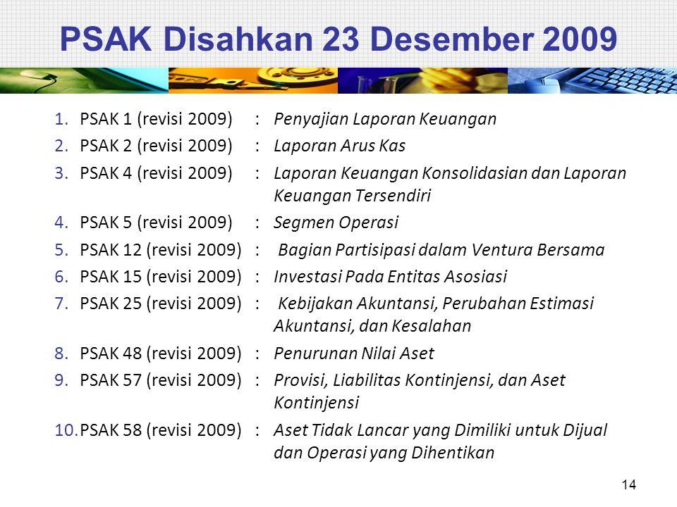 PSAK Disahkan 23 Desember 2009 1.PSAK 1 (revisi 2009): Penyajian Laporan Keuangan 2.PSAK 2 (revisi 2009): Laporan Arus Kas 3.PSAK 4 (revisi 2009): Lap