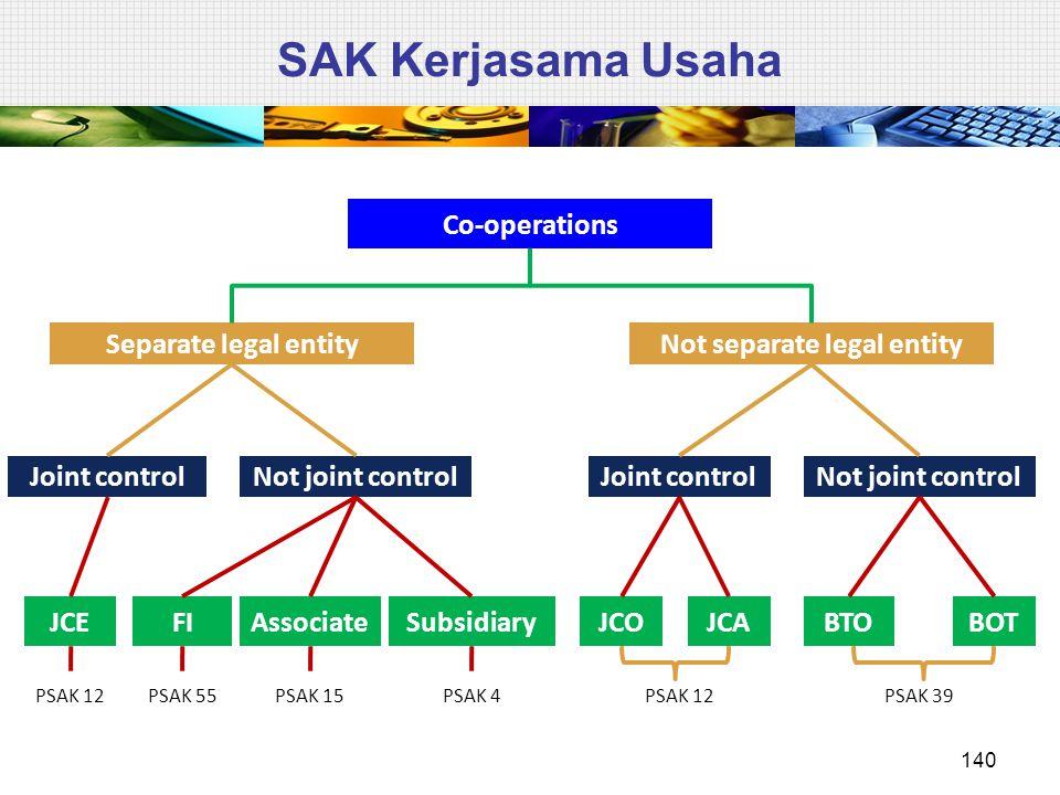 SAK Kerjasama Usaha 140 Co-operations Separate legal entityNot separate legal entity Joint controlNot joint control FIAssociateSubsidiary Joint contro