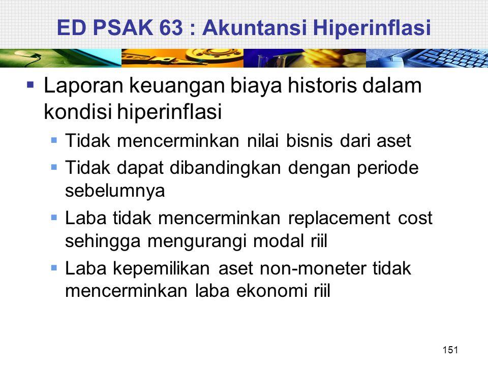 ED PSAK 63 : Akuntansi Hiperinflasi  Laporan keuangan biaya historis dalam kondisi hiperinflasi  Tidak mencerminkan nilai bisnis dari aset  Tidak d