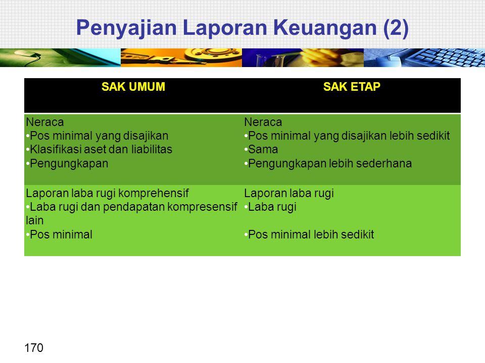 170 SAK UMUMSAK ETAP Neraca Pos minimal yang disajikan Klasifikasi aset dan liabilitas Pengungkapan Neraca Pos minimal yang disajikan lebih sedikit Sa