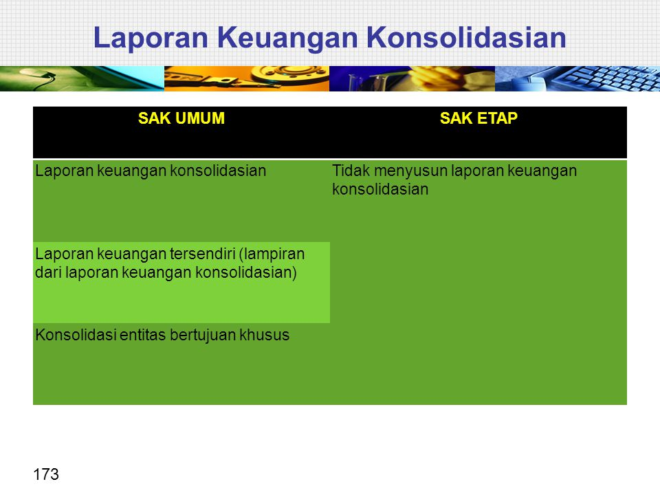 173 SAK UMUMSAK ETAP Laporan keuangan konsolidasianTidak menyusun laporan keuangan konsolidasian Laporan keuangan tersendiri (lampiran dari laporan ke