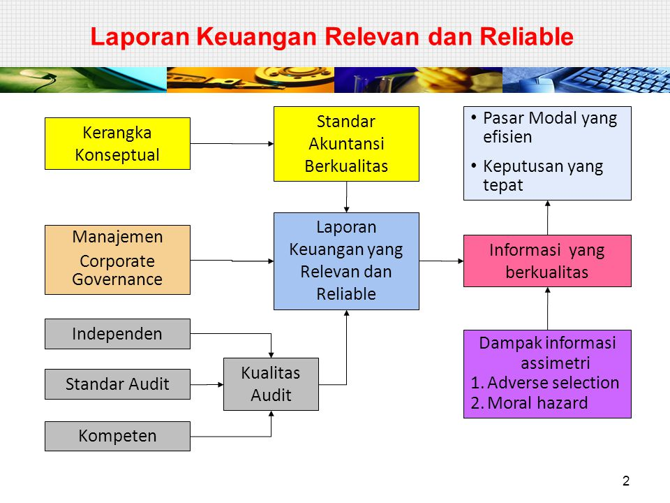 Prinsip dalam PSAK 22 133 Excluded elements Consideration transferred Previously held interest Non-controlling interest Goodwill Identifiable assets and liabilities Double Column Approach
