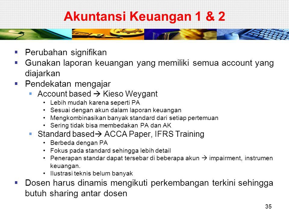 Akuntansi Keuangan 1 & 2  Perubahan signifikan  Gunakan laporan keuangan yang memiliki semua account yang diajarkan  Pendekatan mengajar  Account