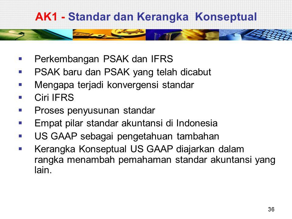 AK1 - Standar dan Kerangka Konseptual  Perkembangan PSAK dan IFRS  PSAK baru dan PSAK yang telah dicabut  Mengapa terjadi konvergensi standar  Cir