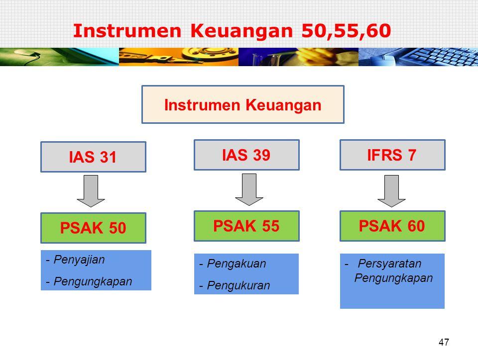 47 Instrumen Keuangan 50,55,60 - Penyajian - Pengungkapan - Pengakuan - Pengukuran Instrumen Keuangan IAS 31 IAS 39IFRS 7 PSAK 50 PSAK 55PSAK 60 - Per