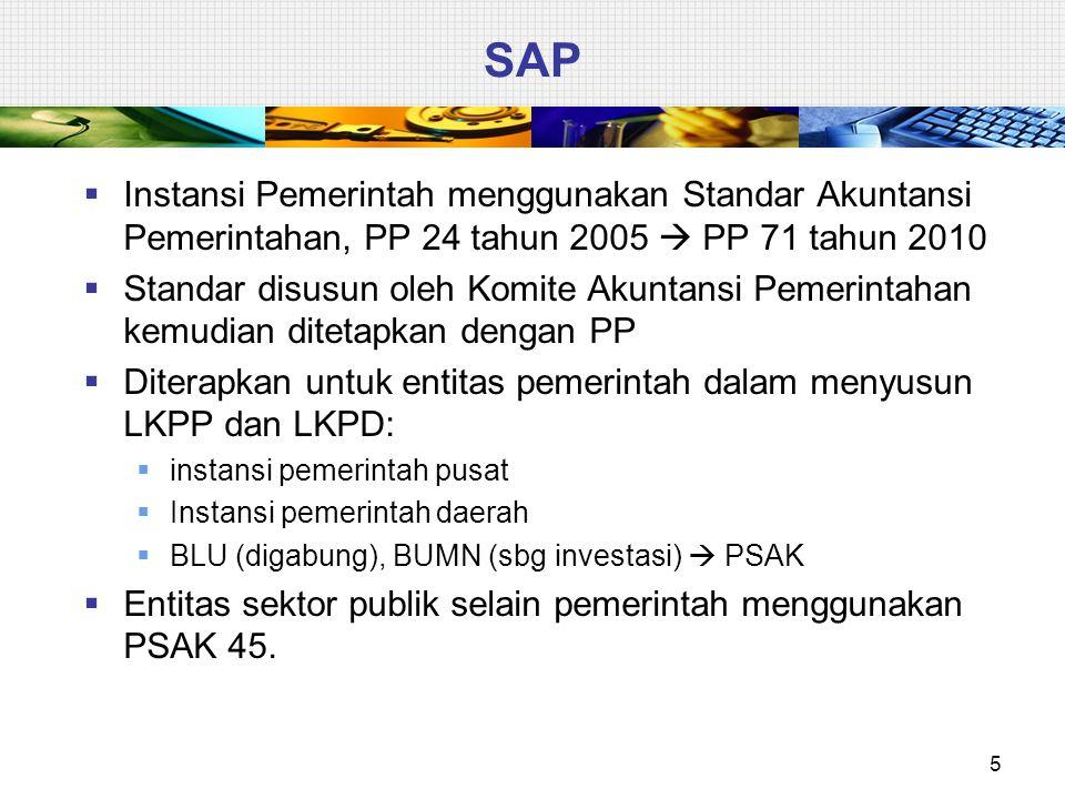 AK1 - Standar dan Kerangka Konseptual  Perkembangan PSAK dan IFRS  PSAK baru dan PSAK yang telah dicabut  Mengapa terjadi konvergensi standar  Ciri IFRS  Proses penyusunan standar  Empat pilar standar akuntansi di Indonesia  US GAAP sebagai pengetahuan tambahan  Kerangka Konseptual US GAAP diajarkan dalam rangka menambah pemahaman standar akuntansi yang lain.