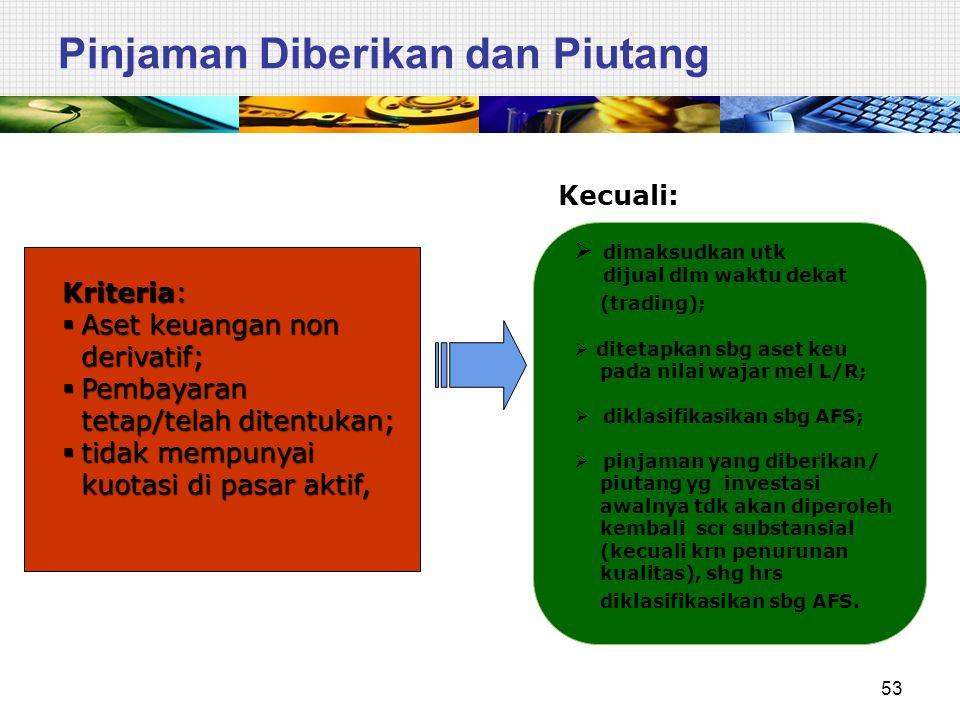 53 Pinjaman Diberikan dan Piutang Kriteria:  Aset keuangan non derivatif;  Pembayaran tetap/telah ditentukan;  tidak mempunyai kuotasi di pasar akt