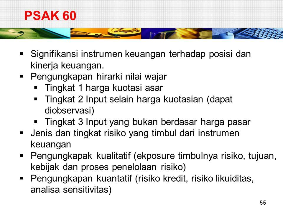 55 PSAK 60  Signifikansi instrumen keuangan terhadap posisi dan kinerja keuangan.  Pengungkapan hirarki nilai wajar  Tingkat 1 harga kuotasi asar 