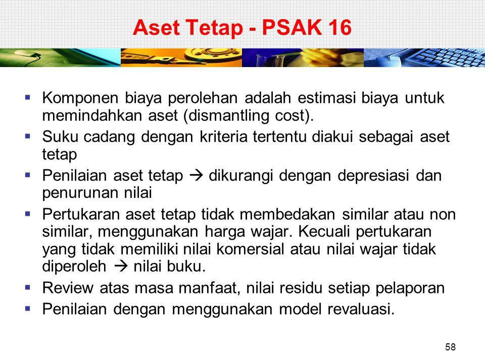 Aset Tetap - PSAK 16  Komponen biaya perolehan adalah estimasi biaya untuk memindahkan aset (dismantling cost).  Suku cadang dengan kriteria tertent