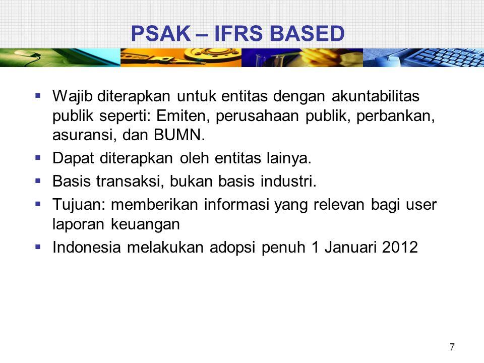 PSAK DISAHKAN NOP 2010  PSAK 24 (2010):Imbalan Kerja  ISAK 16 : Perjanjian Konsesi Jasa (IFRIC 12)  PSAK 60 : Instrumen Keuangan: Pengungkapan  PSAK 50 (R 2010): Instrumen Keuangan: Penyajian  PSAK 8 (R 2010): Peristiwa Setelah Tanggal Neraca  PSAK 53 (R 2010): Pembayaran Berbasis Saham 18