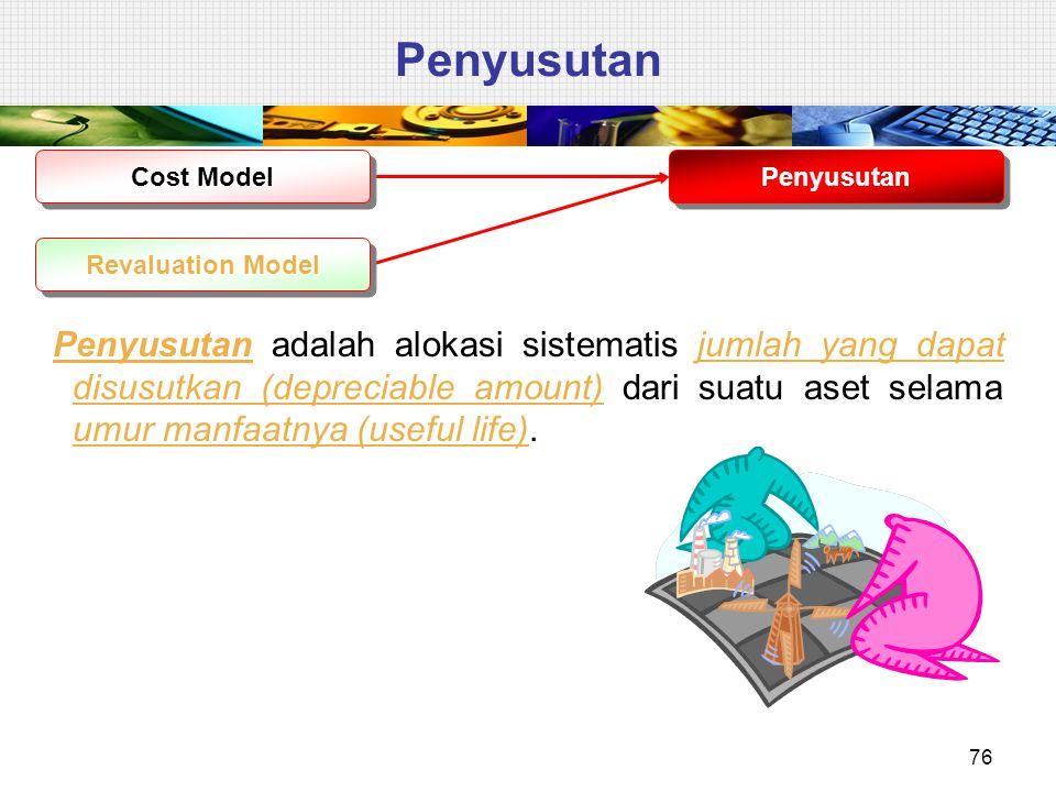 Penyusutan Penyusutan adalah alokasi sistematis jumlah yang dapat disusutkan (depreciable amount) dari suatu aset selama umur manfaatnya (useful life)