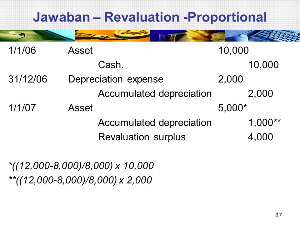 Jawaban – Revaluation -Proportional 1/1/06Asset10,000 Cash.