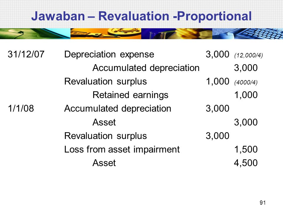 Jawaban – Revaluation -Proportional 31/12/07Depreciation expense3,000 (12,000/4) Accumulated depreciation3,000 Revaluation surplus1,000 (4000/4) Retained earnings1,000 1/1/08Accumulated depreciation3,000 Asset3,000 Revaluation surplus3,000 Loss from asset impairment1,500 Asset4,500 91