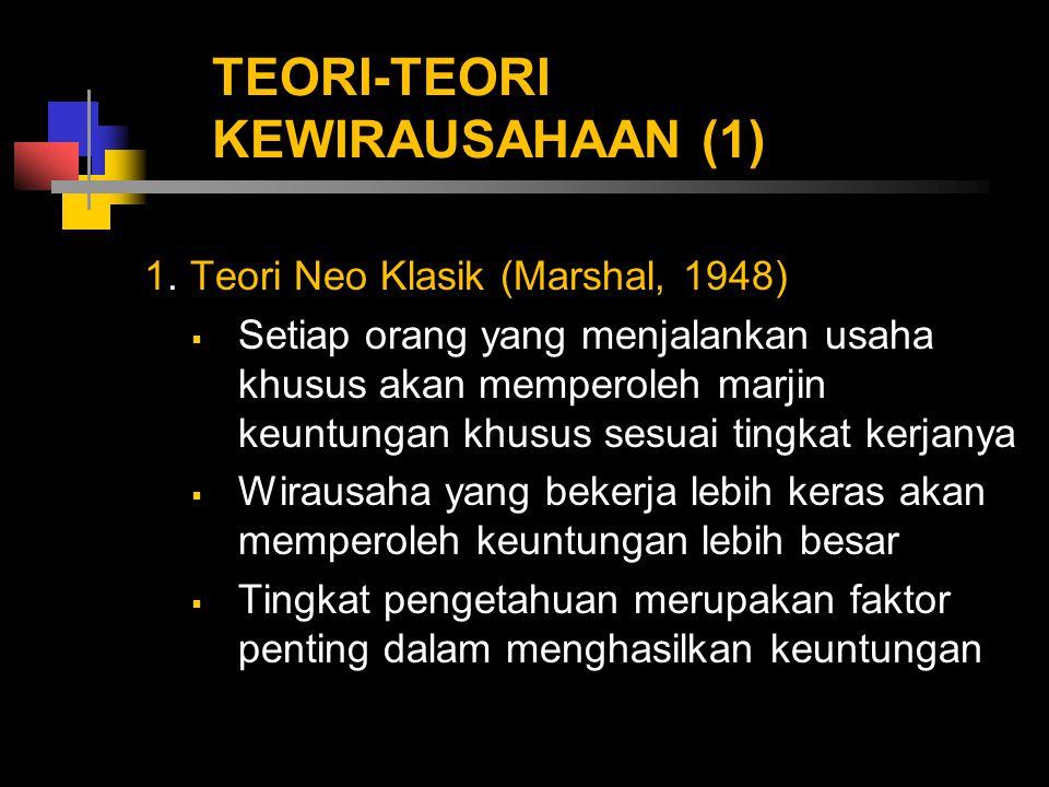 TEORI-TEORI KEWIRAUSAHAAN (1) 1. Teori Neo Klasik (Marshal, 1948)  Setiap orang yang menjalankan usaha khusus akan memperoleh marjin keuntungan khusu