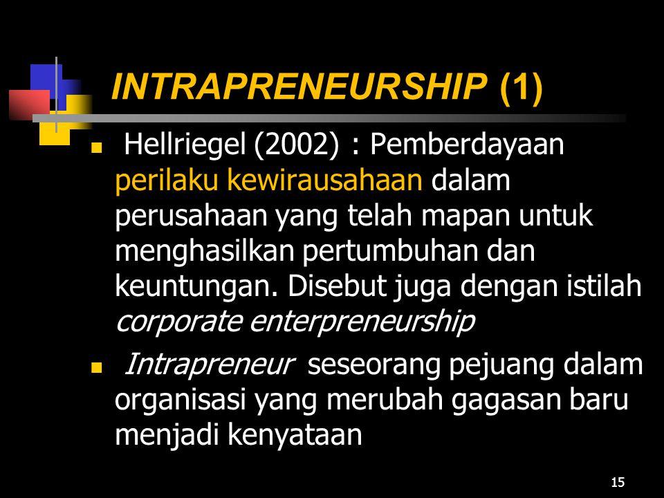 INTRAPRENEURSHIP (1) Hellriegel (2002) : Pemberdayaan perilaku kewirausahaan dalam perusahaan yang telah mapan untuk menghasilkan pertumbuhan dan keun