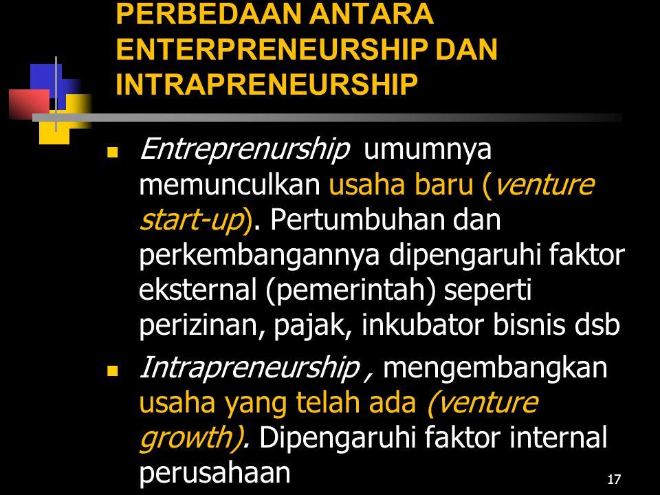 PERBEDAAN ANTARA ENTERPRENEURSHIP DAN INTRAPRENEURSHIP Entreprenurship umumnya memunculkan usaha baru (venture start-up). Pertumbuhan dan perkembangan
