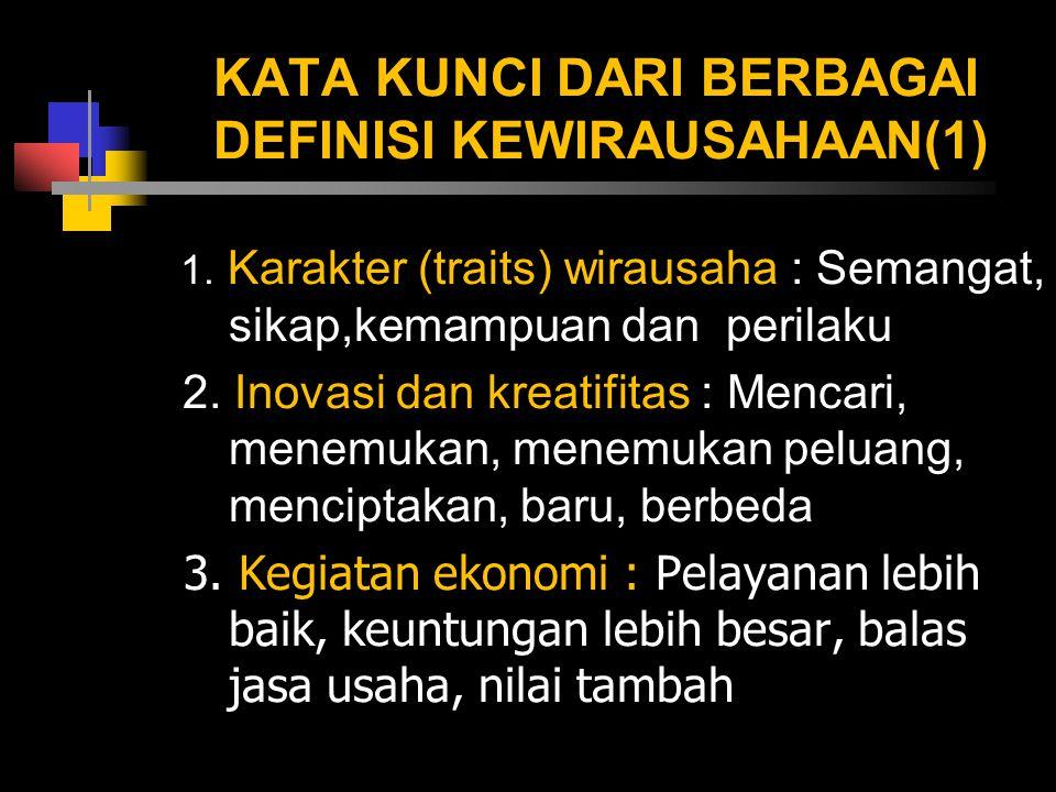KATA KUNCI DARI BERBAGAI DEFINISI KEWIRAUSAHAAN(1) 1. Karakter (traits) wirausaha : Semangat, sikap,kemampuan dan perilaku 2. Inovasi dan kreatifitas