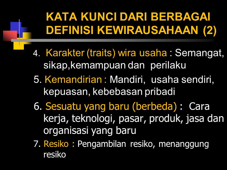 KATA KUNCI DARI BERBAGAI DEFINISI KEWIRAUSAHAAN (2) 4. Karakter (traits) wira usaha : Semangat, sikap,kemampuan dan perilaku 5. Kemandirian : Mandiri,