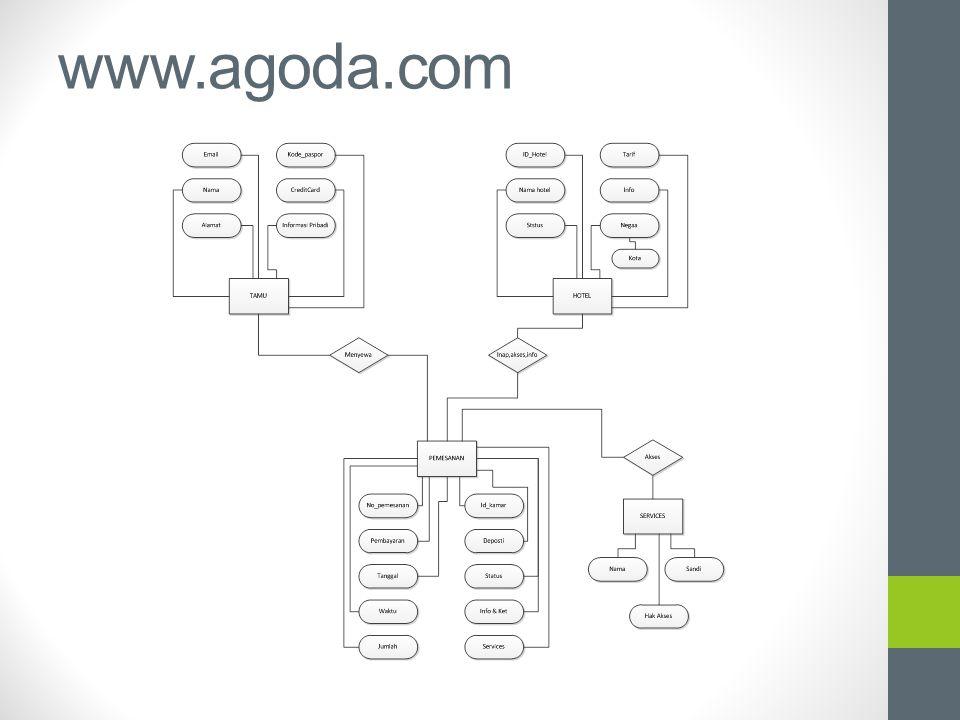 www.agoda.com