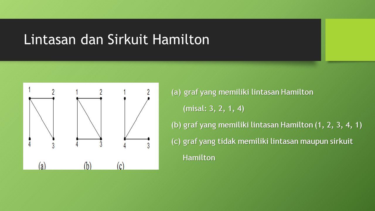 Lintasan dan Sirkuit Hamilton (a) graf yang memiliki lintasan Hamilton (misal: 3, 2, 1, 4) (misal: 3, 2, 1, 4) (b) graf yang memiliki lintasan Hamilton (1, 2, 3, 4, 1) (c) graf yang tidak memiliki lintasan maupun sirkuit Hamilton Hamilton