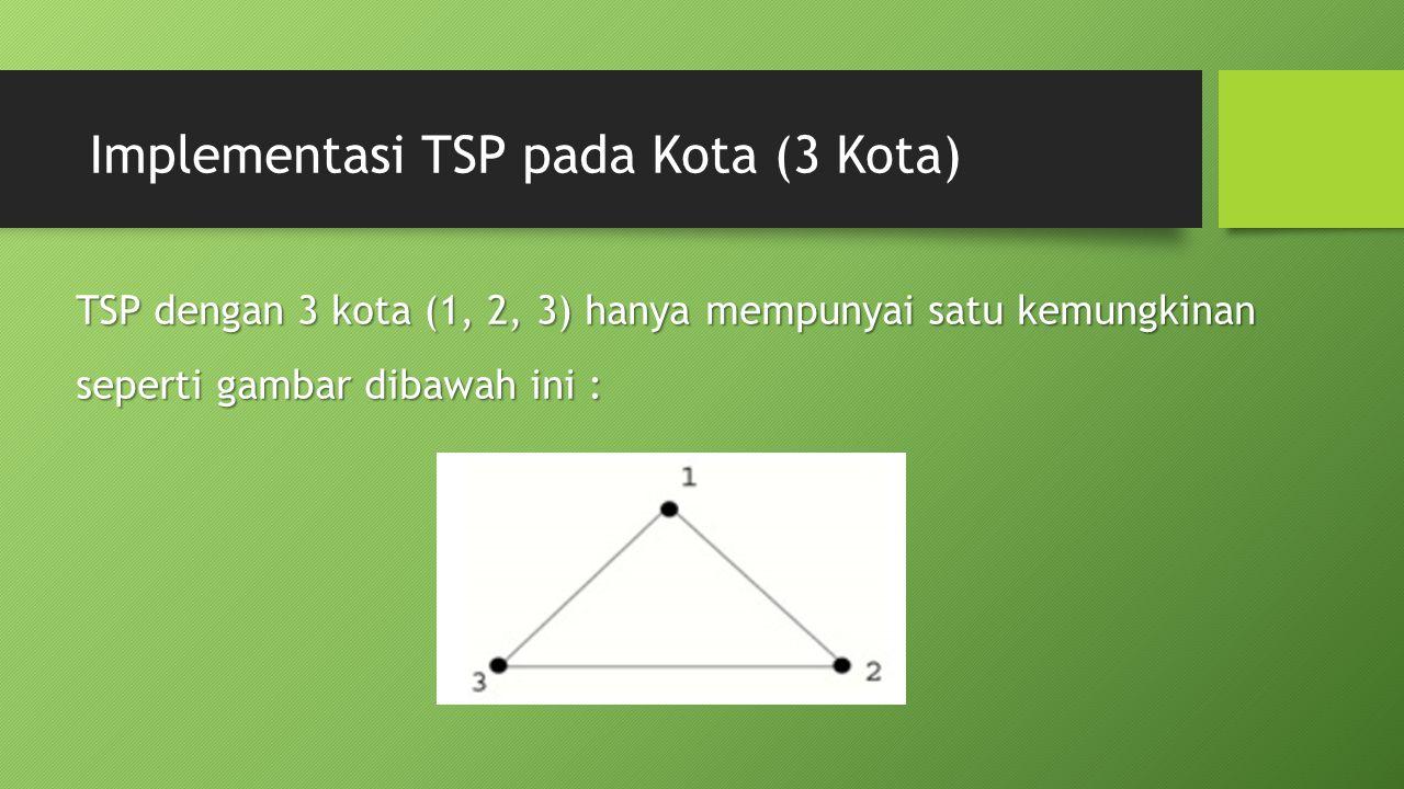 Implementasi TSP pada Kota (3 Kota) TSP dengan 3 kota (1, 2, 3) hanya mempunyai satu kemungkinan seperti gambar dibawah ini :