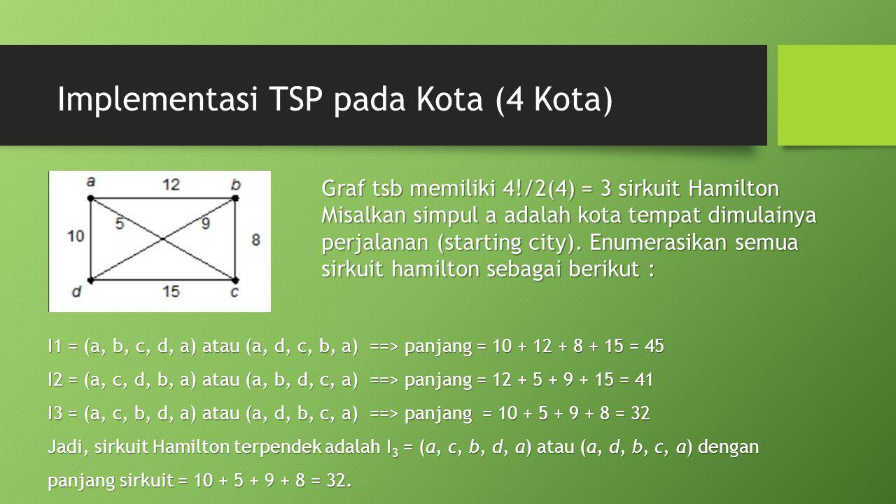Implementasi TSP pada Kota (4 Kota) Graf tsb memiliki 4!/2(4) = 3 sirkuit Hamilton Misalkan simpul a adalah kota tempat dimulainya perjalanan (starting city).
