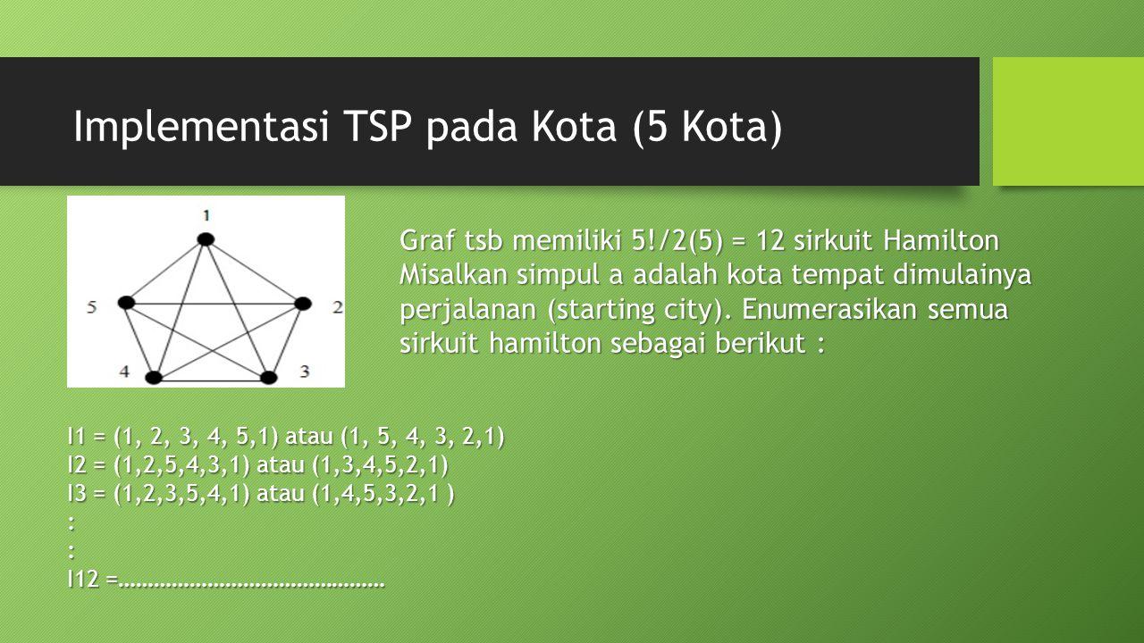 Implementasi TSP pada Kota (5 Kota) Graf tsb memiliki 5!/2(5) = 12 sirkuit Hamilton Misalkan simpul a adalah kota tempat dimulainya perjalanan (starting city).