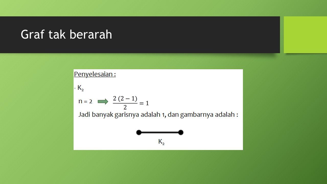 Pada Graf tak berarah terdapat graf berlabel Pada Graf tak berarah terdapat graf berlabel Graf G disebut berlabel jika ruas dan atau simpulnya dikaitkan dengan suatu besaran tertentu.