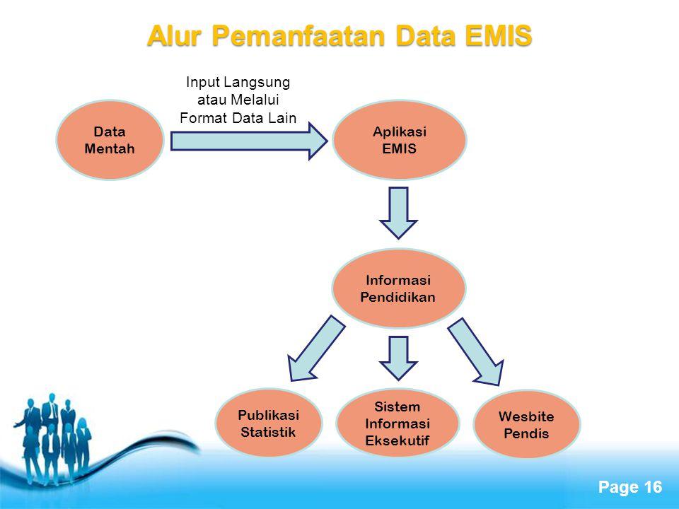 Page 16 Alur Pemanfaatan Data EMIS Data Mentah Aplikasi EMIS Informasi Pendidikan Publikasi Statistik Sistem Informasi Eksekutif Wesbite Pendis Input