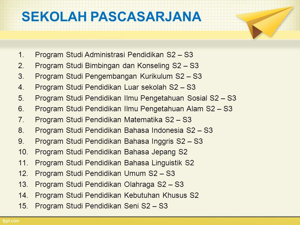 SEKOLAH PASCASARJANA 1.Program Studi Administrasi Pendidikan S2 – S3 2.Program Studi Bimbingan dan Konseling S2 – S3 3.Program Studi Pengembangan Kuri