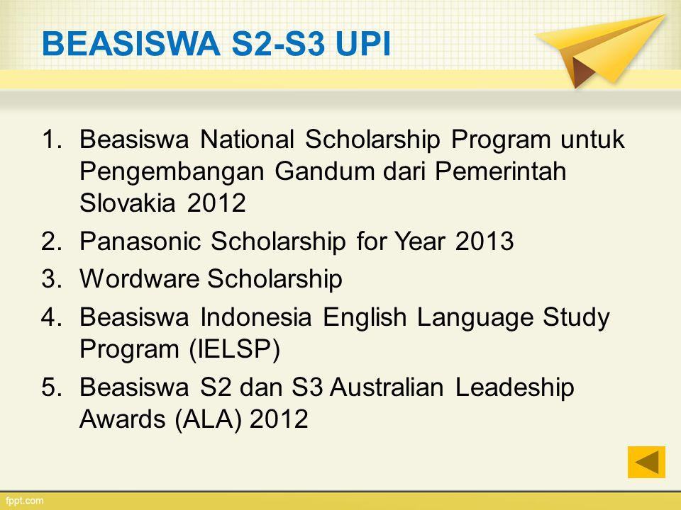1.Beasiswa National Scholarship Program untuk Pengembangan Gandum dari Pemerintah Slovakia 2012 2.Panasonic Scholarship for Year 2013 3.Wordware Schol