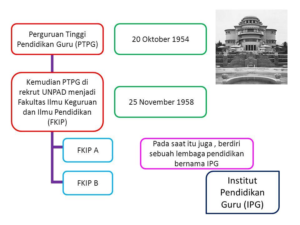 Pada saat itu juga, berdiri sebuah lembaga pendidikan bernama IPG Perguruan Tinggi Pendidikan Guru (PTPG) 20 Oktober 1954 Kemudian PTPG di rekrut UNPA
