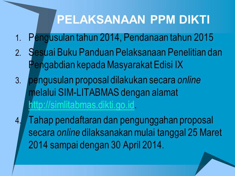 PELAKSANAAN PPM DIKTI 1.Pengusulan tahun 2014, Pendanaan tahun 2015 2.