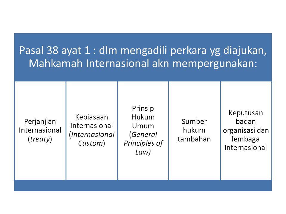 Pasal 38 ayat 1 : dlm mengadili perkara yg diajukan, Mahkamah Internasional akn mempergunakan: Perjanjian Internasional (treaty) Kebiasaan Internasion