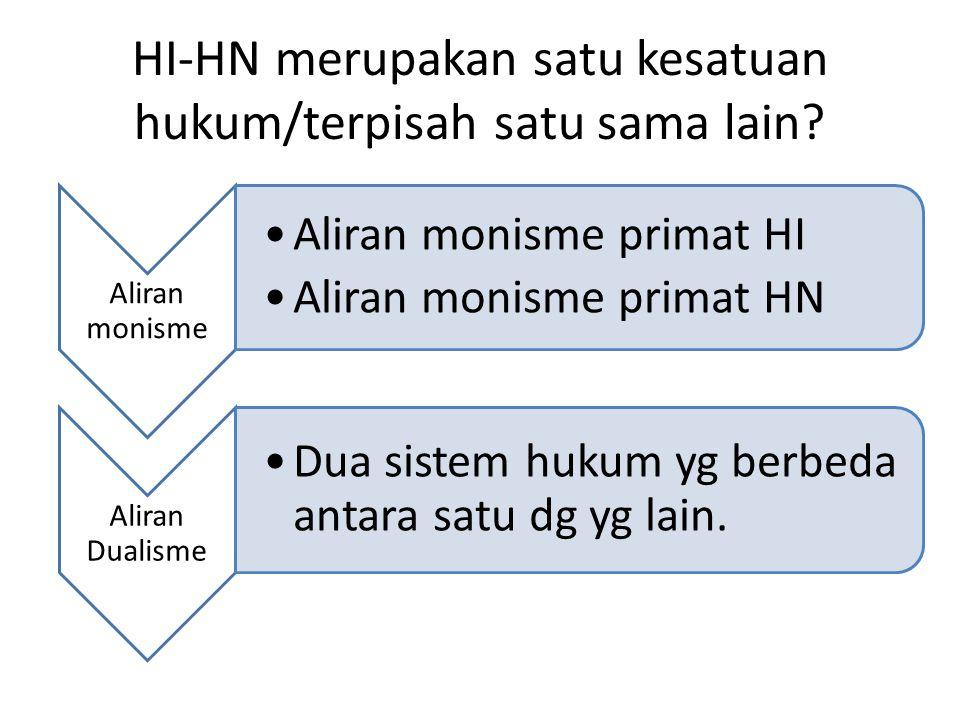 HI-HN merupakan satu kesatuan hukum/terpisah satu sama lain? Aliran monisme Aliran monisme primat HI Aliran monisme primat HN Aliran Dualisme Dua sist