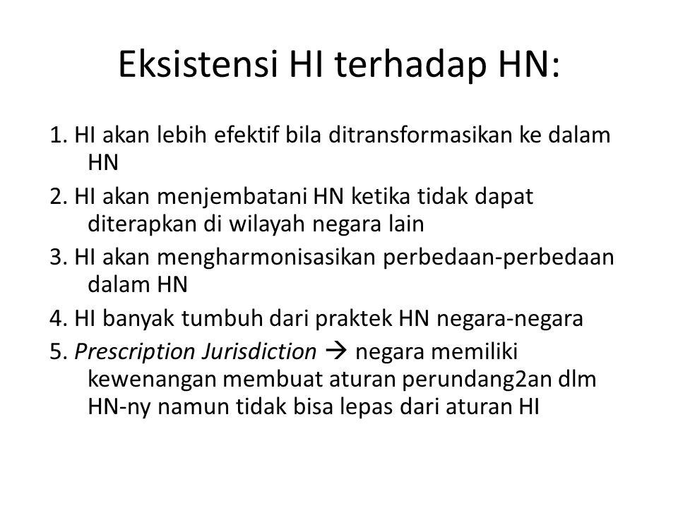 Eksistensi HI terhadap HN: 1. HI akan lebih efektif bila ditransformasikan ke dalam HN 2. HI akan menjembatani HN ketika tidak dapat diterapkan di wil