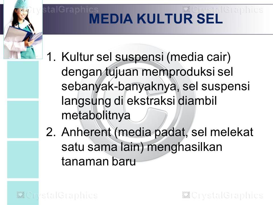 MEDIA KULTUR SEL 1.Kultur sel suspensi (media cair) dengan tujuan memproduksi sel sebanyak-banyaknya, sel suspensi langsung di ekstraksi diambil metab
